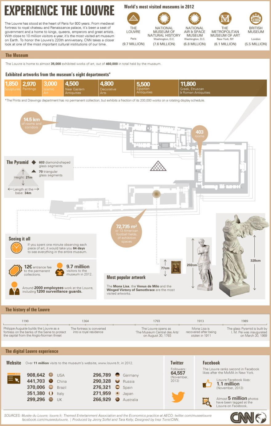 final.louvre.infographic.jpg
